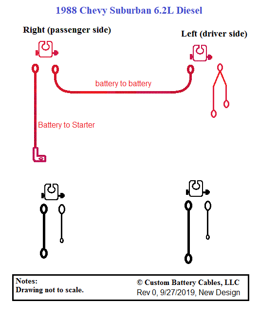 tocharge battery wiring harness diagram gmc  wiring diagram