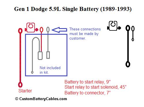 Dodge Ram Gen1 5.9L cable set