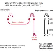Ford Superduty F250/F350/Excursion 2003-2007 6.0L Powerstroke Diesel 2/0 #4437