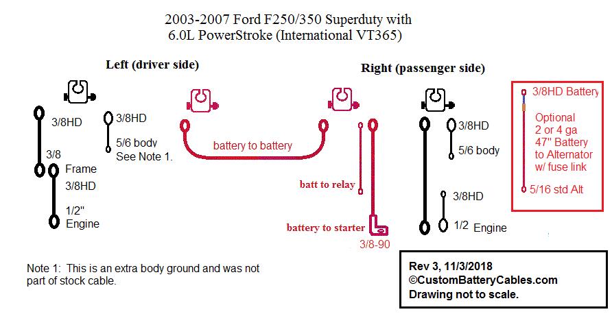Ford 3 5 Engine Diagram