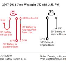Jeep Wrangler JK - 2006-2011 3.8L V6 EGH, 2 ga Cable Set, MIL only