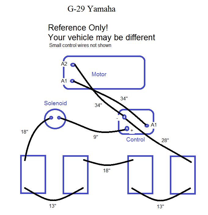 Yamaha - G29, 48V. 8 cable set