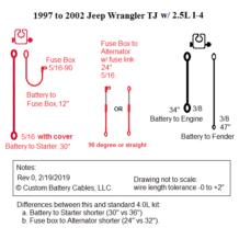 Jeep TJ - 1997-2002 2.5L I-4 (4 Cyl) Wrangler Cable Set