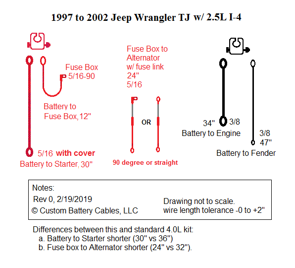 Battery Cable: Jeep Wrangler (YJ, TJ, JK) 1986-2017 Kits on jeep wrangler yj fuse box, jeep cj7 fuse box, jeep jk fuse box, 2007 jeep fuse box, c7 corvette fuse box, jeep xj fuse box,