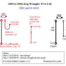 Jeep TJ - 2003-2006 2.4L Wrangler 2 ga Cable Set