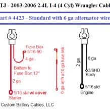 Jeep TJ - 2003-2006 2.4L I-4 (4 Cyl) Wrangler Cable Set #4423