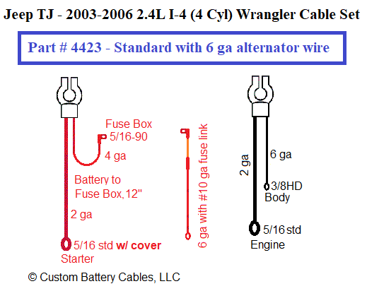 Jeep TJ 2003-06 2.4L battery cables