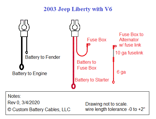 battery cables for Jeep Liberty