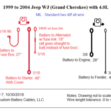 Jeep WJ - 1999-2004 Grand Cherokee with 4.0L I6