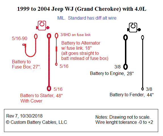 Jeep WJ battery cables with Military terminals